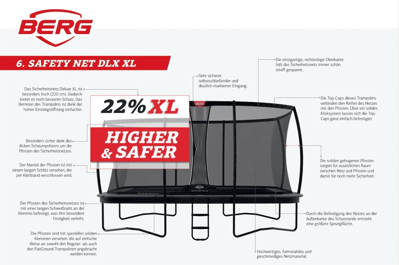 BERG-DLXXL-SafetyNet-Info-Gokarthof-Vierlanden